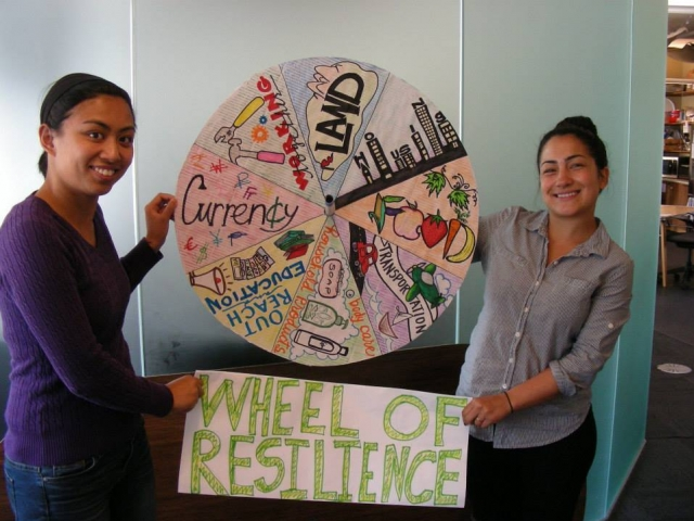 Itak_and_Jassmin_Wheel_of_Resilience_640x480_scaled_cropp